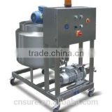 Batter Mixing Machine