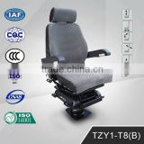 INQUIRY about Personalized Custom Locomotive Train Seats Wholesale TZY1-T8(B)