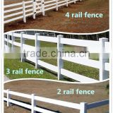 cheap used horse fence panels,pvc portable fence panel,temporary picket fence/paineis de vedacao em pvc