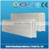 Chaoliang sound insulation, fire rated walls, displacement of GRC, AAC panel