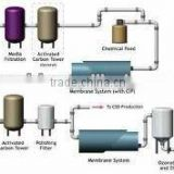 SXHF high efficiency water treatment system, water treatment equipment, water purification system