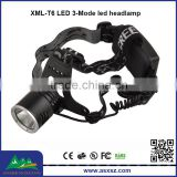 NEW Super Bright 1xCREE XML T6 LED 10W 1800lm high power headlamp LED