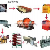 Brand new lab planetary ball mill with high quality