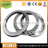 Best price china supplier needle roller bearing HK1010