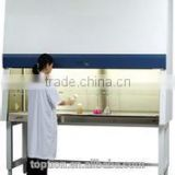 Biological safety cabinet used in food and pharmaceutical industry