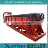 spiral classifier ,Mining classifier separator of china,price of spiral classifier