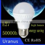 2014 new design 4500k 2 years warranty Best price e27 led bulb replace 50w halogen light