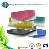 hot sale corrugated pp material plastic sheet/folding plastic material yard sign/fluted corrugated plastic sheet