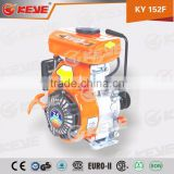 Horizontal Shaft Small,portable Low Consumption air cooled small petrol engine