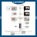 Lansidun color LCD video building intercom system