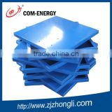 Condensing Unit Base Plate, Condenser Unit Stand, Brackets For Condensing Units