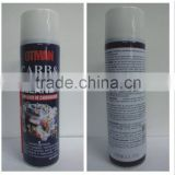 Car care products China Car Care Products