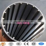 Haotian welded v wire stainless steel wedge well screen factory