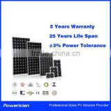 Powerician 85Wp 36 Cells Monocrystalline Silicon PV Module Mini Solar Panels For Home Power System