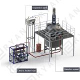 electric thermal oil heater for heating reactor in chemical industry