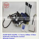 Z1166 manual or electric-hydraulic control valve,Max flow 50L/min hydraulic directional control valve with electric