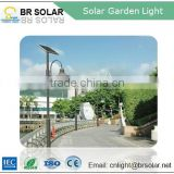 environmentally friendly control automatically solar garden wall light                                                                         Quality Choice