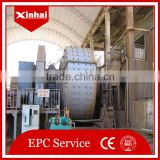 Xinhai Gold Cip Production Line , Gold Mine , Gold Washing Plant
