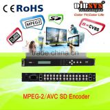 Best-selling 8ch Low bitrate Standard Definition(SD) h.264 encoder