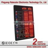 High quality 7 segment led digital Currency Exchange Rate Display Board