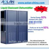 Compared with rotary wheel dehumidifier saving energy 80% Aolan deep dehumidifier cooling