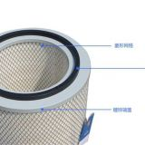 Supply gas turbine dust and flame retardant filter P191920