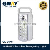 NEW ABS plastic 2835 SMD led rechargeable handle emergency light for camping,wall mounted homes lamp