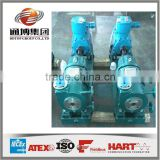 power generation chemical injection pump