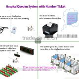 Queue Call Display System Simple Ticket Dispenser With Numerical Keypad And Monitor Wireless Paging