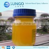 Polyurethane Adhesive for Scrap Foam / Rebonded Sponge PU Solvent or Water-Based Adhesive
