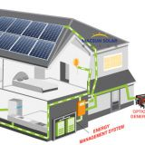 Best Selling Inverter Solar Power System 3KW Off-grid Solar Power System for home use with cheap price