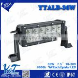 7.5 Inch 36W LED Offroad Light Bar Hyper Spot Combo Beam 12V 24V Car Lighting SUV Truck SUV Buggy Trailer 4x4 4WD Lamp