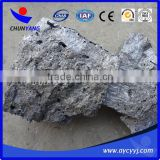 calcium silicon si50ca28 as inoculant for iron-casting from anyang