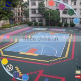 PP /Plastic Garage Floor Tiles Interlocking Plastic Sport Mat Sport Flooring