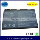 14.8V 4400mAh Shenzhen Battery Stock for Acer TravelMate 290 2350 2450 2490 3900 4050 4150 4200 4650 5210 5510 Series