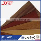 Promotion Lightweight Fireproof Wooden Cost Price Building Construction Material
