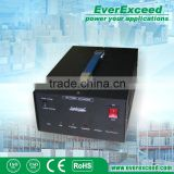 Wholesale EeverExceed intelligent LED indication universal charger for power tool battery