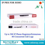 GSM fixed wireless terminal for cheap pbx equipment
