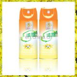water based natural pyrethrin insecticide, mosquito repellent spray