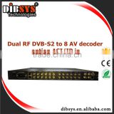 8-channel professional Digital Cable TV and satellite tv decoder with Composite AV out, 2 Tuner/IP and ASI inputs