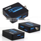 MINI SDI to HDMI Converter hd sdi to hdmi converter 3g sdi to hdmi converter