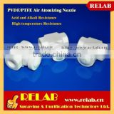 INquiry about RELAB High Quality PVDF PTFE Acid and Alkali Resistance Plastic Atomizing Nozzle