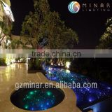2016 hot sale outdoor fiber optic swimming pool light for star sky effect                                                                                         Most Popular                                                     Supplier's Choice