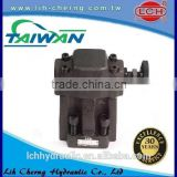 Alibaba China supplier Pilot Operated Solenoid Control Relief Valve Hydraulic Pressure Relief Valve