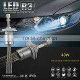 best selling <b>products</b> <b>motorcycle</b> part R3 40W 4800lm car headlight led <b>motorcycle</b> lights