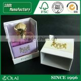 Cosmetics Packaging Perfume Boxes