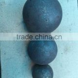 Chemical with grinding balls