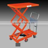 Hydraulic trolley lift