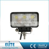 Exceptional Quality Ce Rohs Certified Cob Led Worklight Wholesale