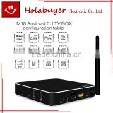 M18 Amlogic S905 Quad Core 64bits 4K RAM2GB ROM16GB WIFI 1000M LAN Bluetooth4.0 HDMI2.0 TV BOX Android 5.1